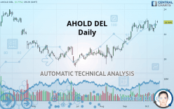 AHOLD DEL - Daily