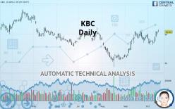 KBC - Daily