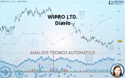 WIPRO LTD. - Diário