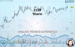 CCEP - Diário