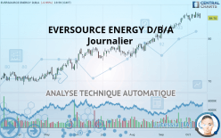 EVERSOURCE ENERGY D/B/A - 每日