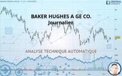 BAKER HUGHES A GE CO. - 每日