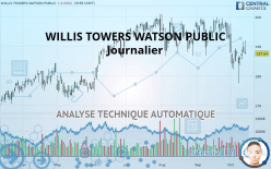 WILLIS TOWERS WATSON PUBLIC - Daily