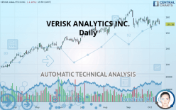 VERISK ANALYTICS INC. - Daily