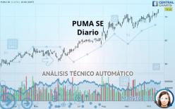 PUMA SE - Diário