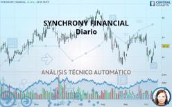 SYNCHRONY FINANCIAL - Diário