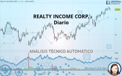 REALTY INCOME CORP. - Diário
