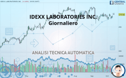 IDEXX LABORATORIES INC. - Daily