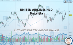 UNITED AIRLINES HLD. - Daily
