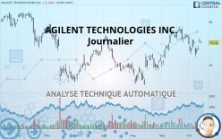 AGILENT TECHNOLOGIES INC. - 每日