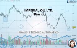 IMPERIAL OIL LTD. - Diário