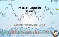 PARKER-HANNIFIN - Diário