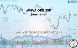 AVIVA ORD 25P - Journalier