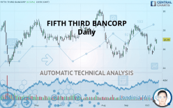 FIFTH THIRD BANCORP - Daily