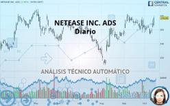 NETEASE INC. ADS - Täglich
