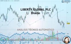 LIBERTY GLOBAL PLC - Täglich