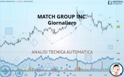 MATCH GROUP INC. - Giornaliero