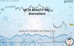 ULTA BEAUTY INC. - Giornaliero