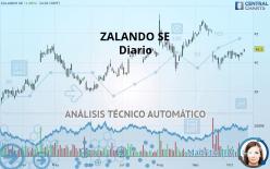 ZALANDO SE - Diario