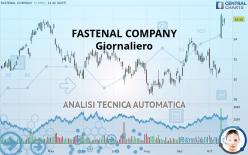 FASTENAL COMPANY - Giornaliero