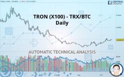 TRON (X100) - TRX/BTC - Daily