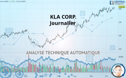 KLA CORP. - Journalier