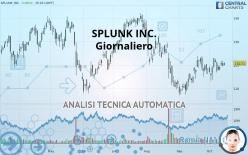 SPLUNK INC. - Giornaliero