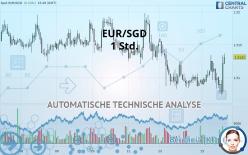 EUR/SGD - 1 Std.