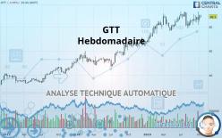 GTT - Еженедельно