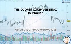 THE COOPER COMPANIES INC. - Ежедневно