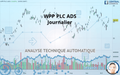 WPP PLC ADS - Ежедневно