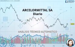 ARCELORMITTAL SA - Diario