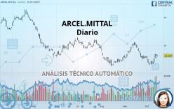 ARCEL.MITTAL - Diario