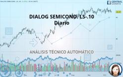 DIALOG SEMICOND. LS-.10 - Täglich