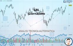 GBL - Giornaliero