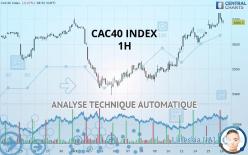 CAC40 INDEX - 1 Std.