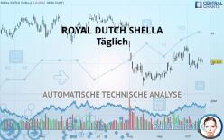 ROYAL DUTCH SHELLA - Täglich