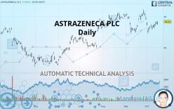 ASTRAZENECA PLC - Daily