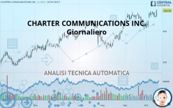 CHARTER COMMUNICATIONS INC. - Giornaliero