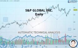 S&P GLOBAL INC. - Päivittäin