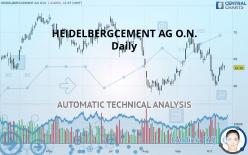 HEIDELBERGCEMENT AG O.N. - Päivittäin