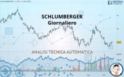 SCHLUMBERGER - Giornaliero