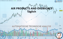 AIR PRODUCTS AND CHEMICALS - Ежедневно