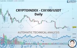 CRYPTOINDEX - CIX100/USDT - Daily