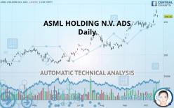 ASML HOLDING N.V. ADS - Päivittäin