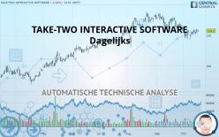 TAKE-TWO INTERACTIVE SOFTWARE - Dagelijks