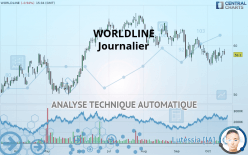 WORLDLINE - Journalier