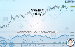 NVR INC. - Daily