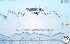YANDEX N.V. - Daily