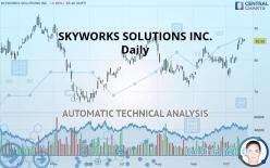 SKYWORKS SOLUTIONS INC. - Daily